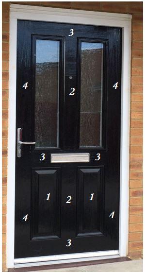 How to paint door
